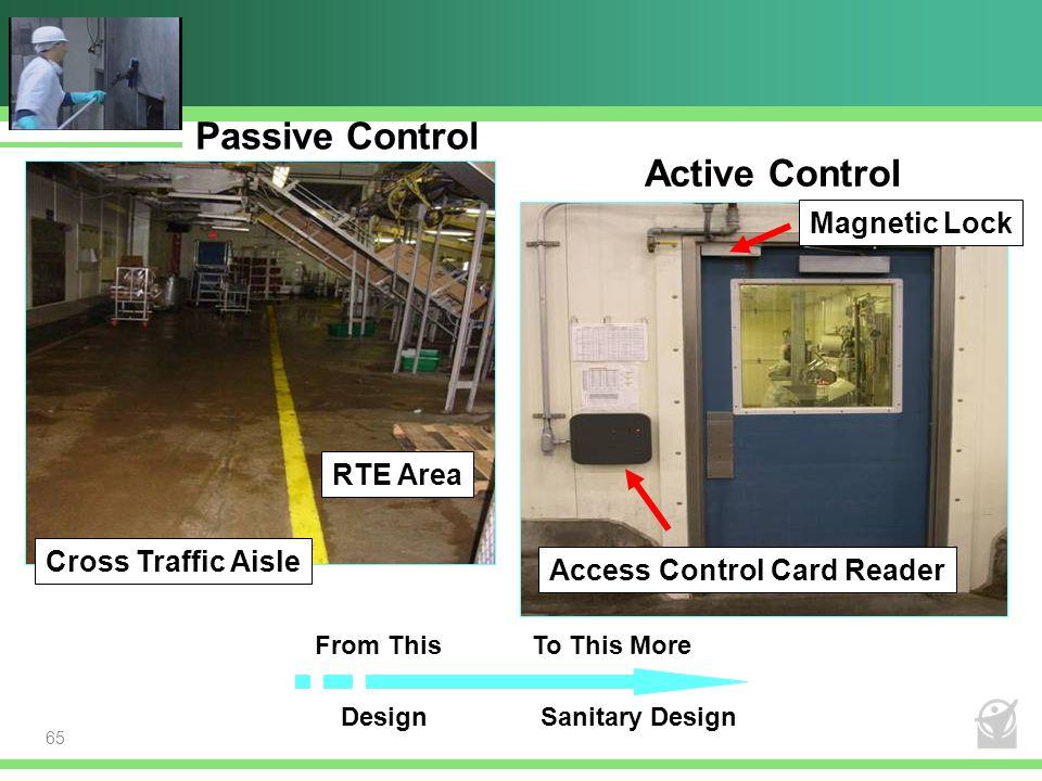 Passive Control Active Control Magnetic Lock RTE Area