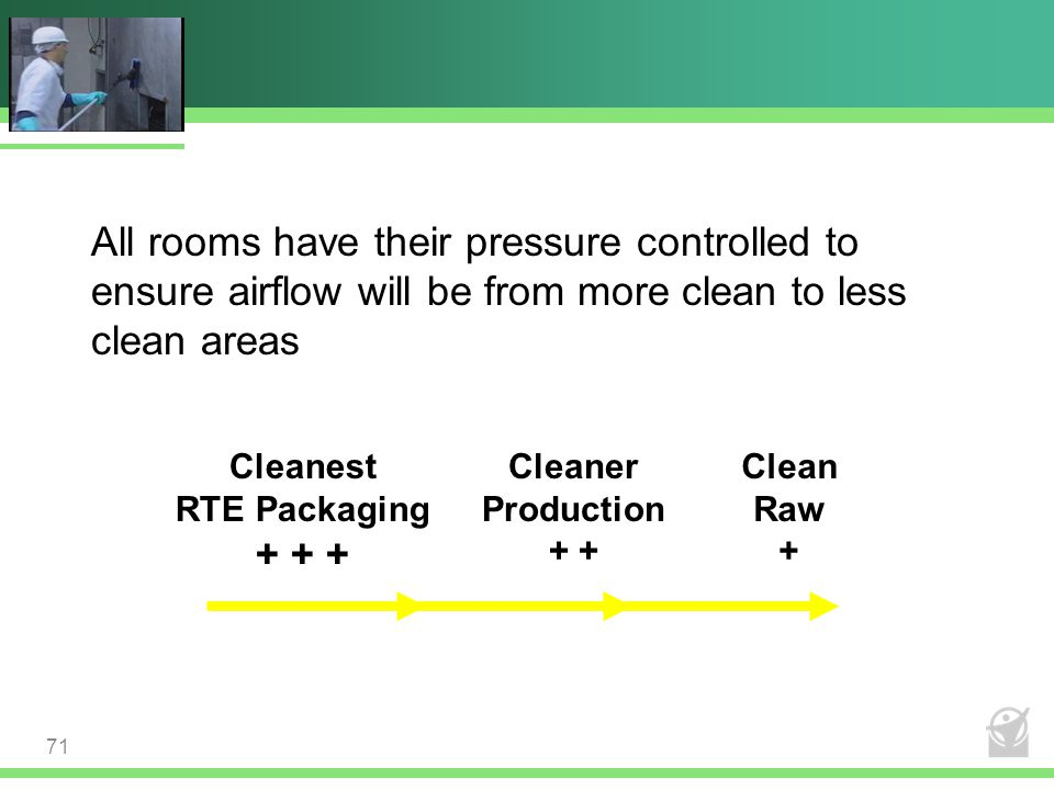 All rooms have their pressure controlled to ensure airflow will be from more clean to less clean areas