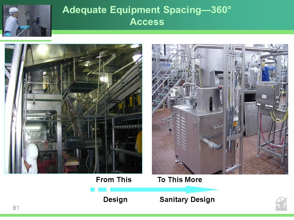 Adequate Equipment Spacing—360° Access
