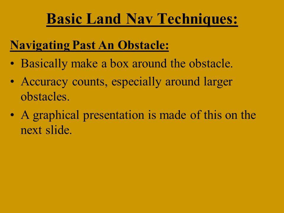 Basic Land Nav Techniques: