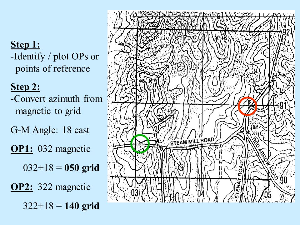 Step 1: Identify / plot OPs or. points of reference. Step 2: Convert azimuth from. magnetic to grid.