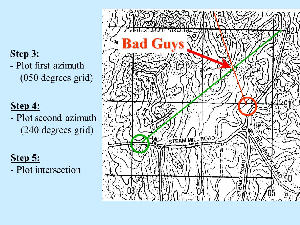 Bad Guys Step 3: Plot first azimuth (050 degrees grid) Step 4: