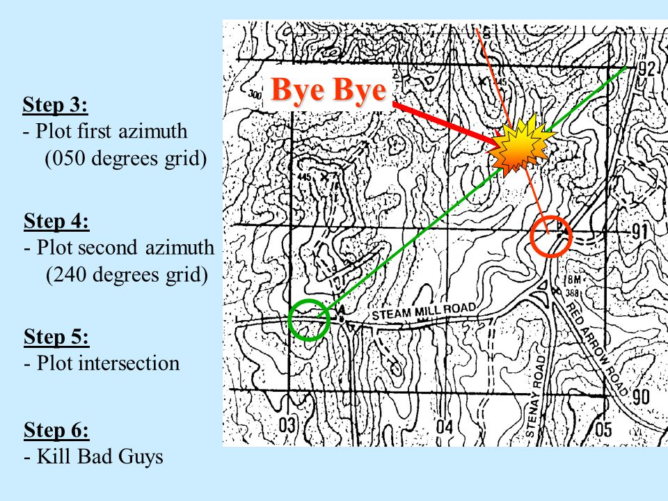 Bye Bye Step 3: Plot first azimuth (050 degrees grid) Step 4: