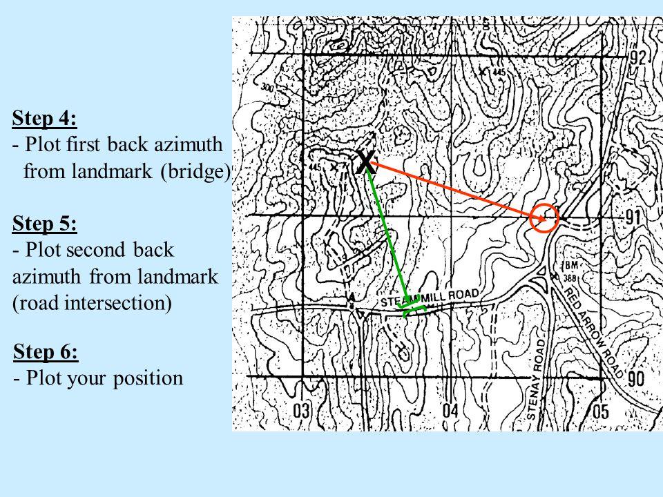 X Step 4: Plot first back azimuth from landmark (bridge) Step 5: