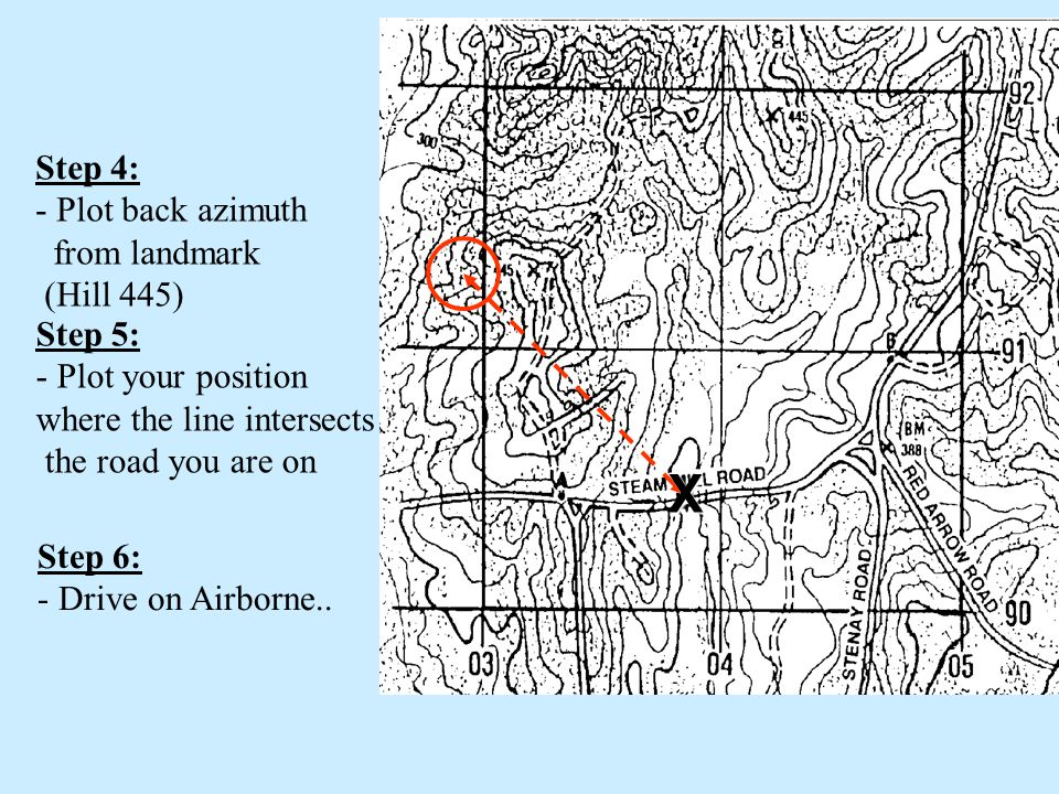 X Step 4: Plot back azimuth from landmark (Hill 445) Step 5: