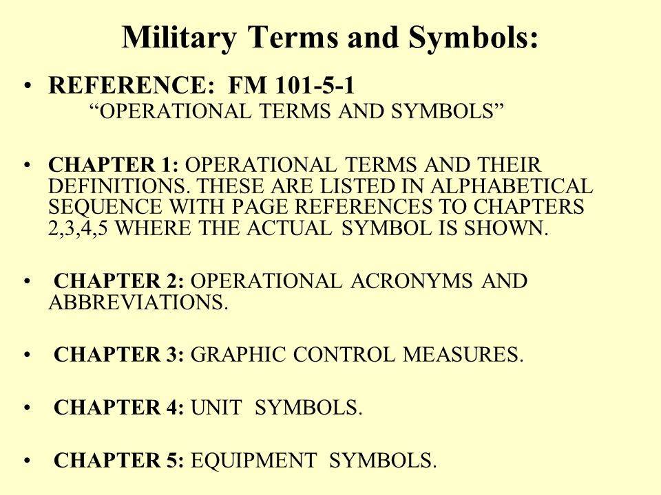 Military Terms and Symbols: