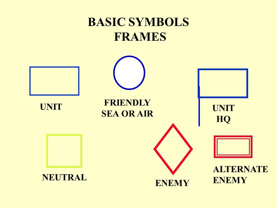 BASIC SYMBOLS FRAMES FRIENDLY UNIT SEA OR AIR UNIT HQ ALTERNATE ENEMY