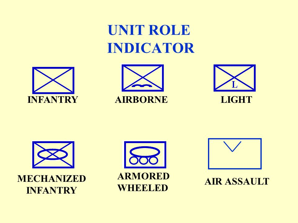 UNIT ROLE INDICATOR L INFANTRY AIRBORNE LIGHT ARMORED WHEELED