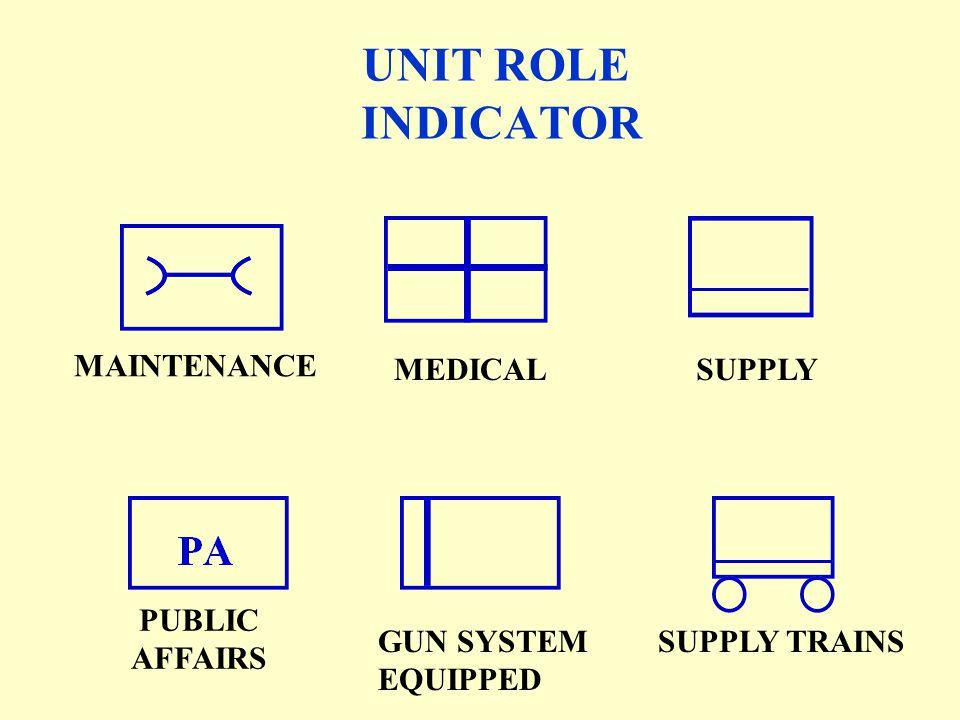 UNIT ROLE INDICATOR MAINTENANCE MEDICAL SUPPLY PUBLIC AFFAIRS