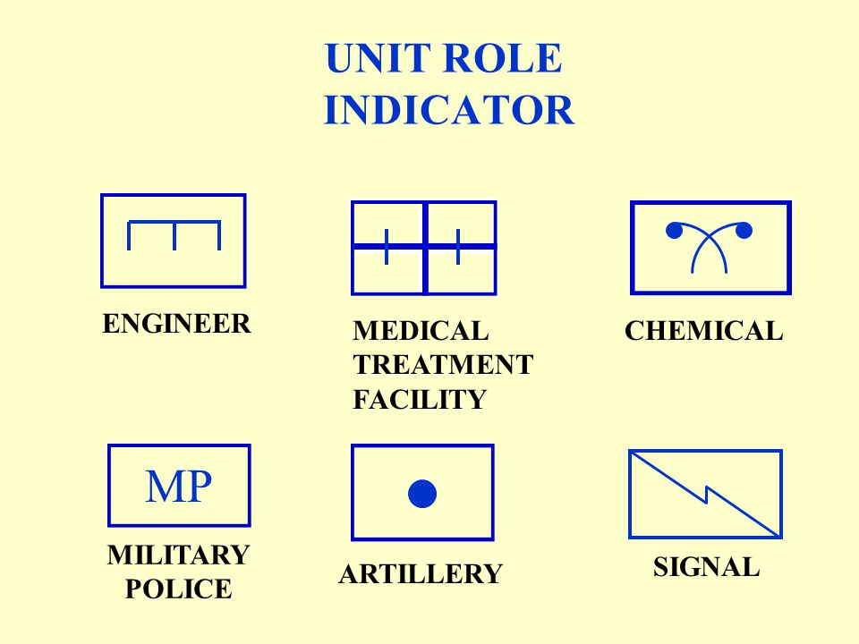 MP UNIT ROLE INDICATOR ENGINEER MEDICAL TREATMENT FACILITY CHEMICAL