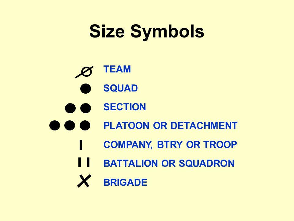 Size Symbols TEAM SQUAD SECTION PLATOON OR DETACHMENT