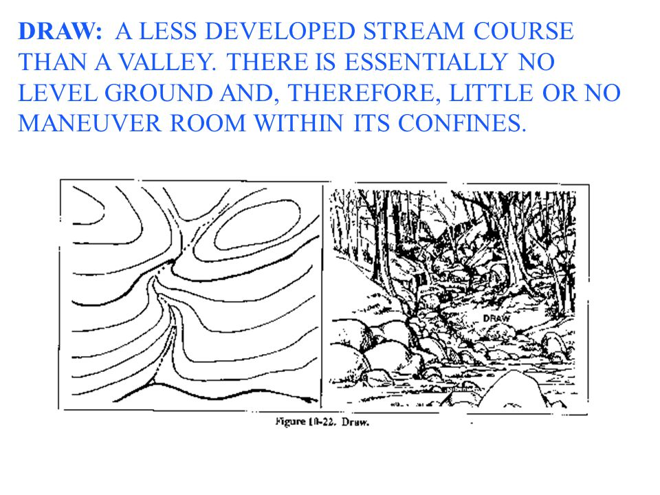 DRAW: A LESS DEVELOPED STREAM COURSE THAN A VALLEY