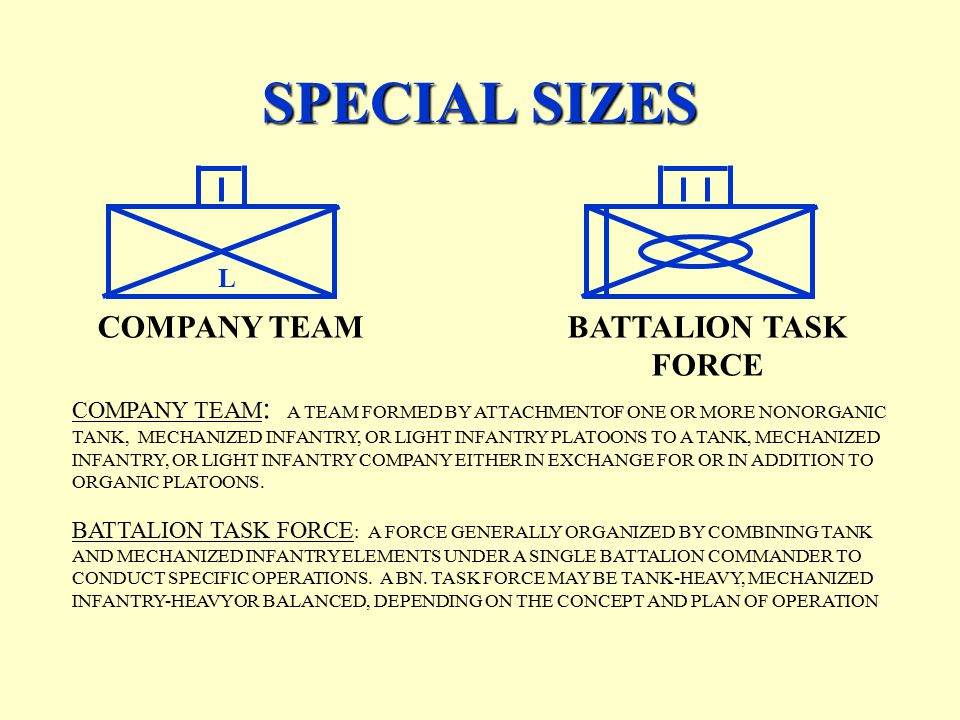 SPECIAL SIZES COMPANY TEAM BATTALION TASK FORCE L