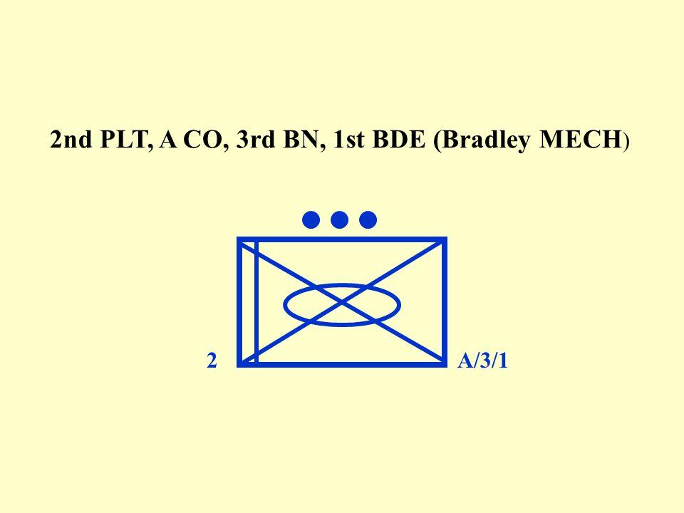 2nd PLT, A CO, 3rd BN, 1st BDE (Bradley MECH)