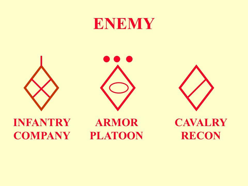 ENEMY INFANTRY COMPANY ARMOR PLATOON CAVALRY RECON