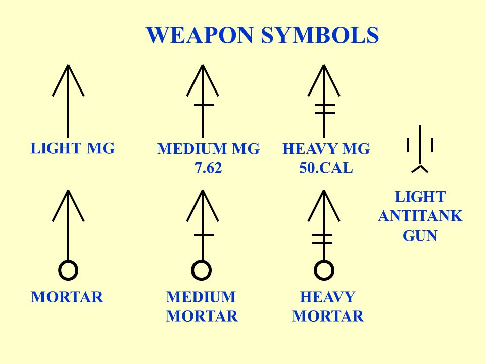 WEAPON SYMBOLS LIGHT MG MEDIUM MG 7.62 HEAVY MG 50.CAL LIGHT ANTITANK