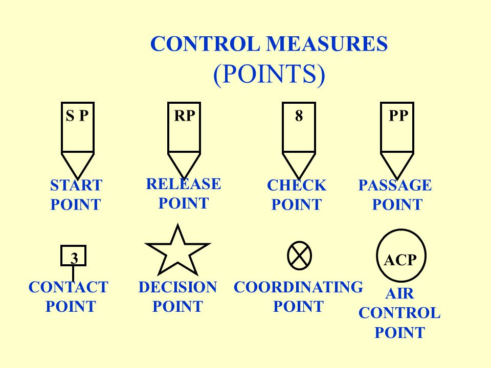 CONTROL MEASURES (POINTS)