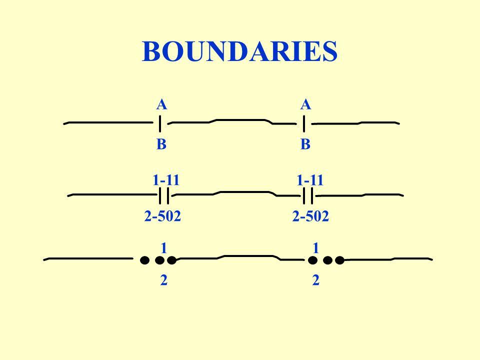 BOUNDARIES A A B B 1-11 1-11 2-502 2-502 1 1 2 2