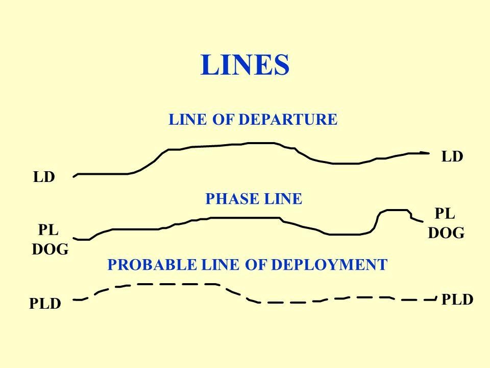 LINES LINE OF DEPARTURE LD LD PHASE LINE PL DOG PL DOG