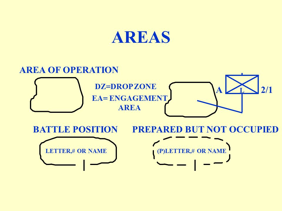 AREAS AREA OF OPERATION A 2/1 BATTLE POSITION