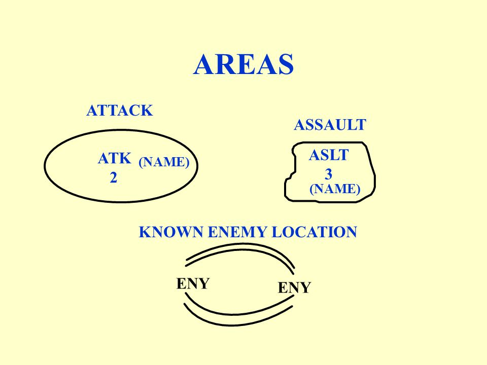 AREAS ATTACK ASSAULT ASLT ATK 3 2 KNOWN ENEMY LOCATION ENY (NAME)