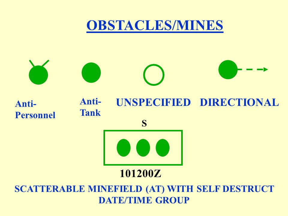 SCATTERABLE MINEFIELD (AT) WITH SELF DESTRUCT DATE/TIME GROUP