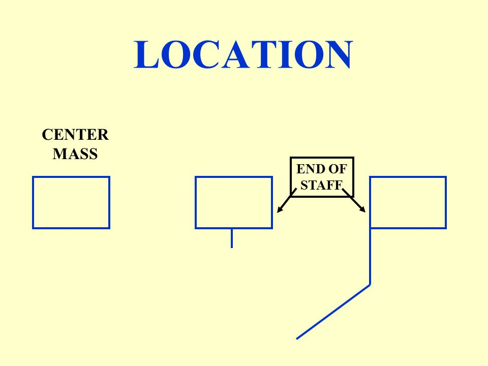 LOCATION CENTER MASS END OF STAFF