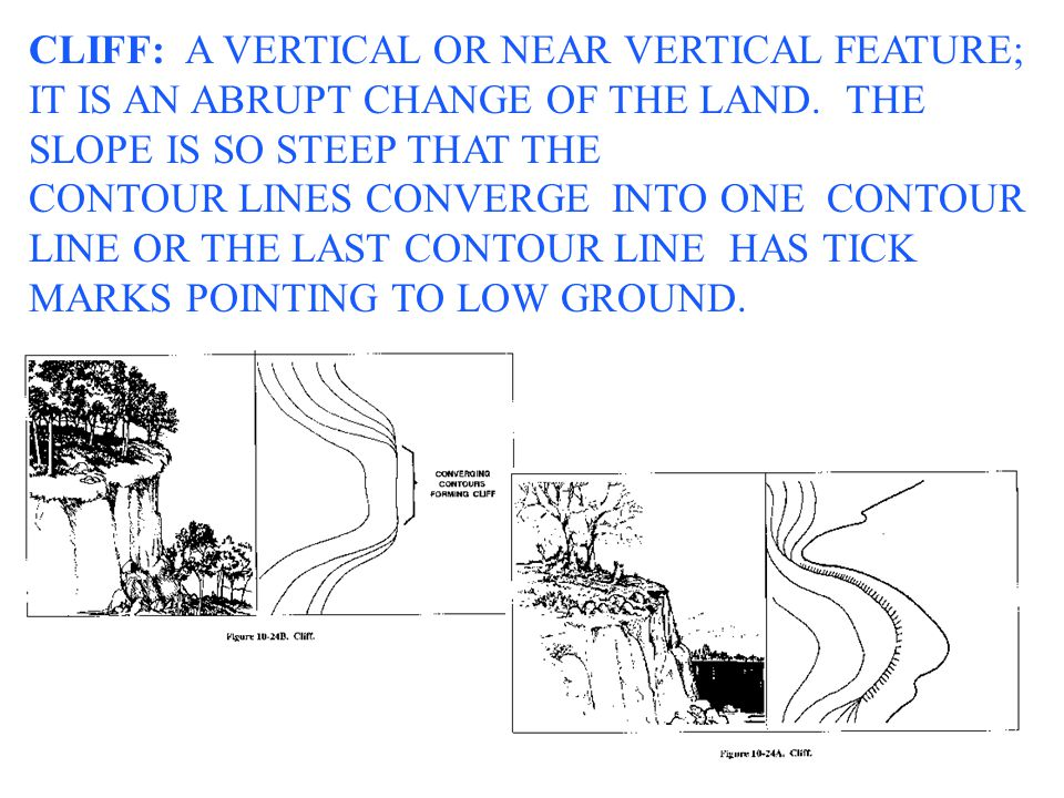 CLIFF: A VERTICAL OR NEAR VERTICAL FEATURE; IT IS AN ABRUPT CHANGE OF THE LAND. THE SLOPE IS SO STEEP THAT THE
