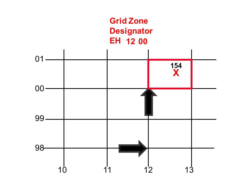 Grid Zone Designator EH. 12. 00. 01. 00. 99.
