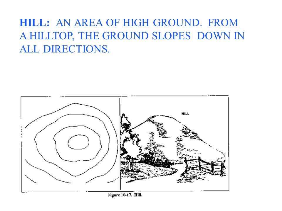 HILL: AN AREA OF HIGH GROUND. FROM