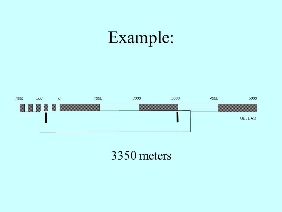 Example: 1000 2000 3000 4000 5000 500 METERS 3350 meters