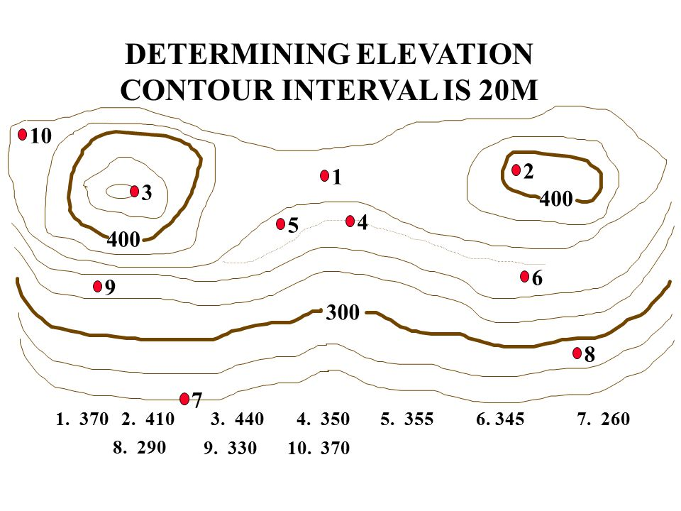 DETERMINING ELEVATION CONTOUR INTERVAL IS 20M
