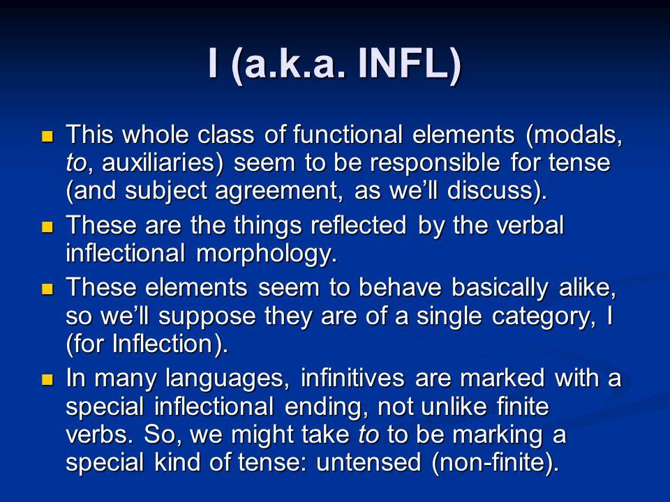 I (a.k.a. INFL)