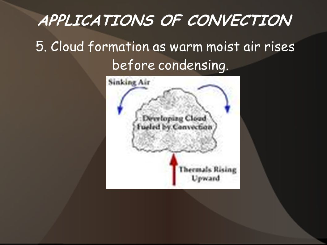 APPLICATIONS OF CONVECTION