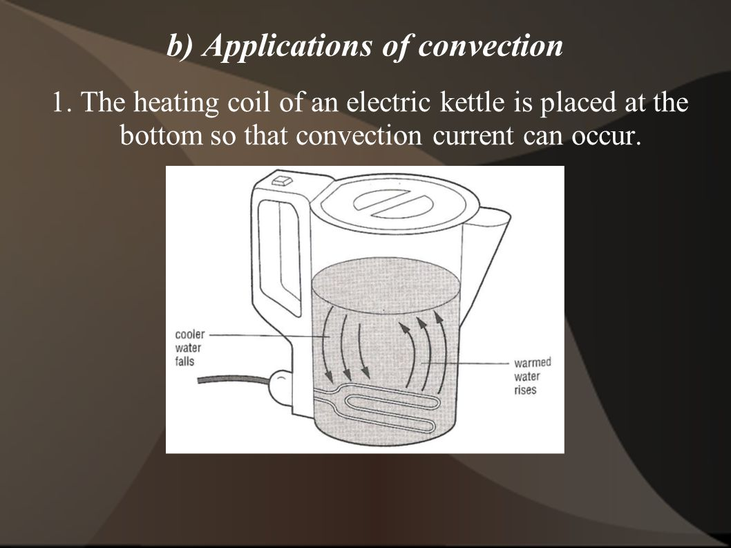 b) Applications of convection