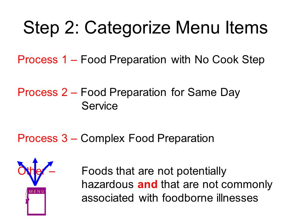 Step 2: Categorize Menu Items