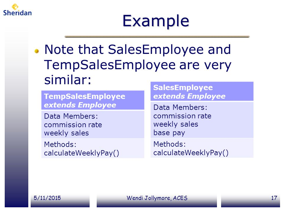 Example Note that SalesEmployee and TempSalesEmployee are very similar: SalesEmployee. extends Employee.
