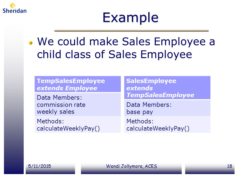 Example We could make Sales Employee a child class of Sales Employee