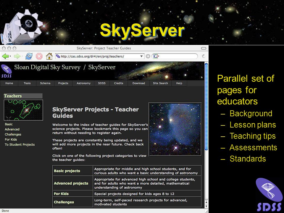 SkyServer Parallel set of pages for educators Background Lesson plans