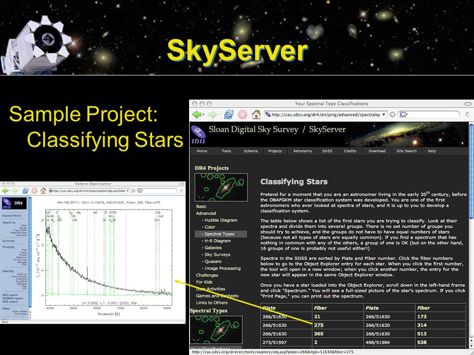 SkyServer Sample Project: Classifying Stars