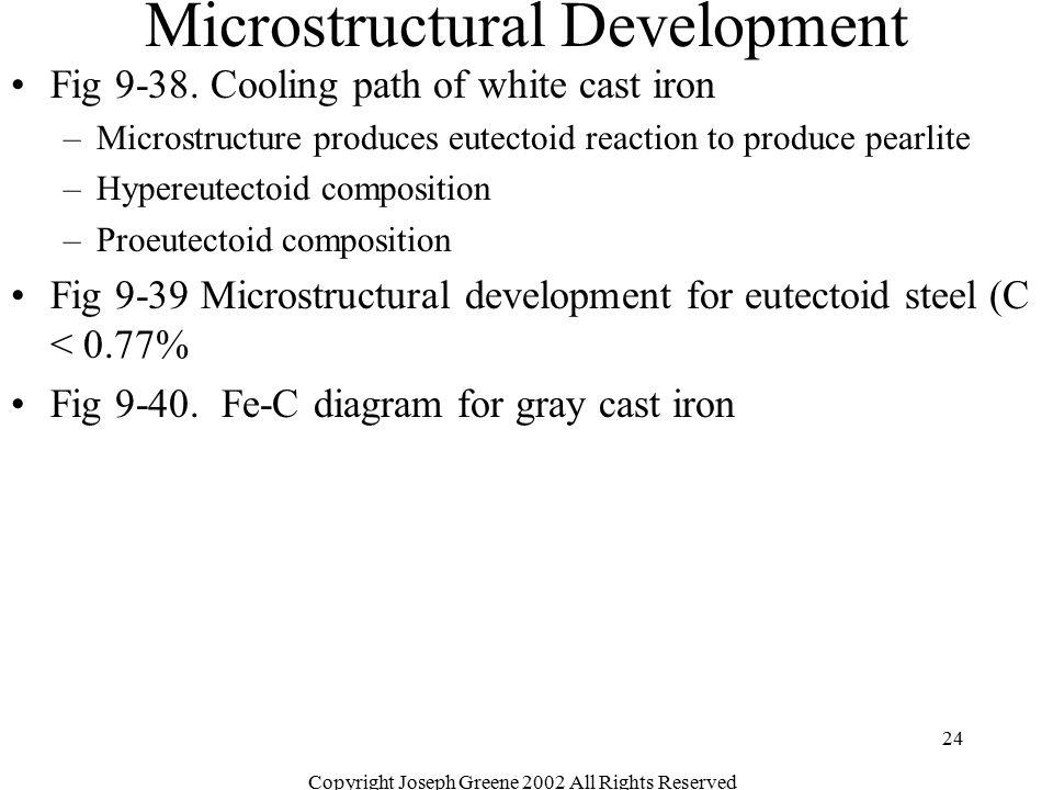Microstructural Development