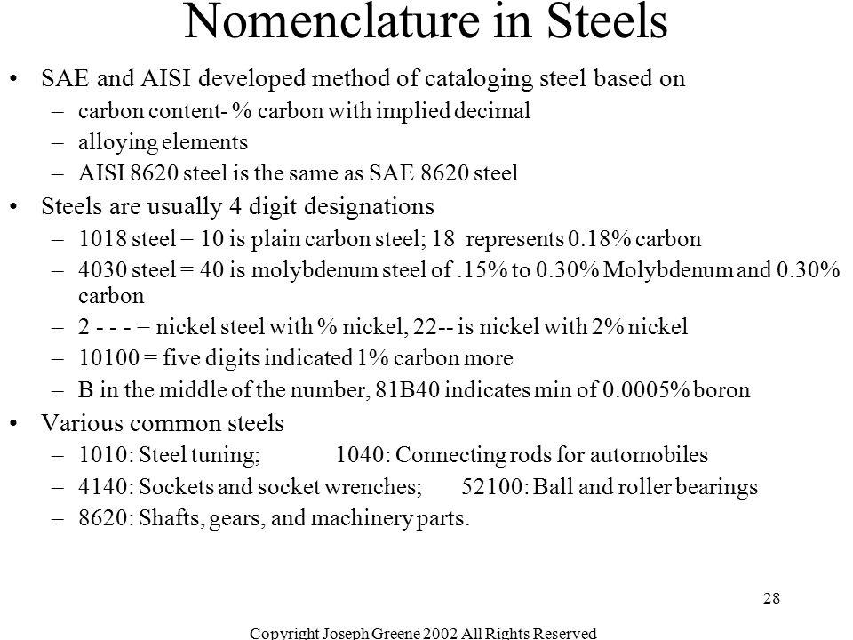Nomenclature in Steels