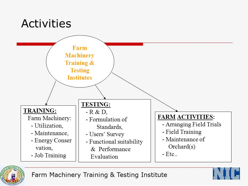 Farm Machinery Training & Testing Institutes