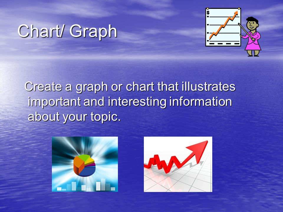 Chart/ Graph Create a graph or chart that illustrates important and interesting information about your topic.