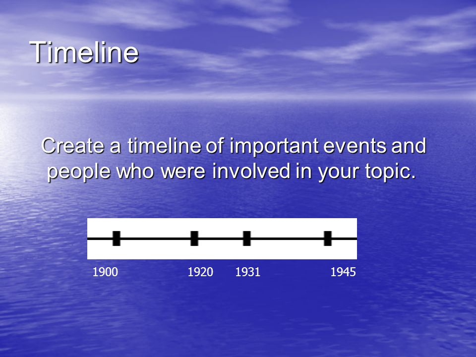 Timeline Create a timeline of important events and people who were involved in your topic.