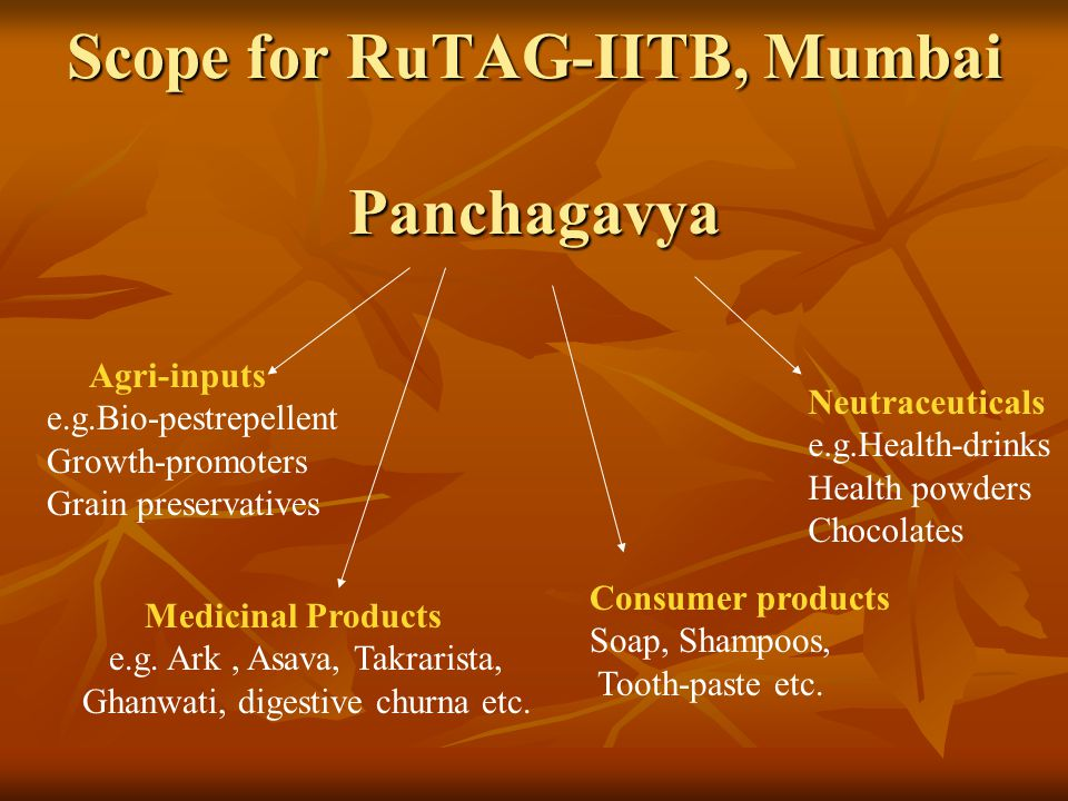 Scope for RuTAG-IITB, Mumbai Panchagavya