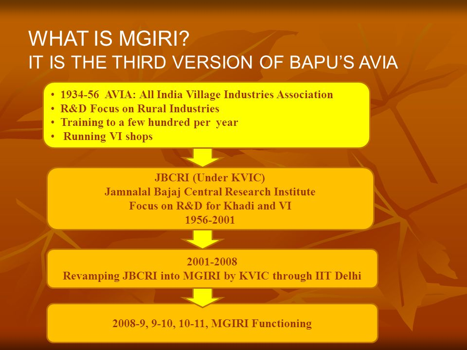 WHAT IS MGIRI IT IS THE THIRD VERSION OF BAPU'S AVIA