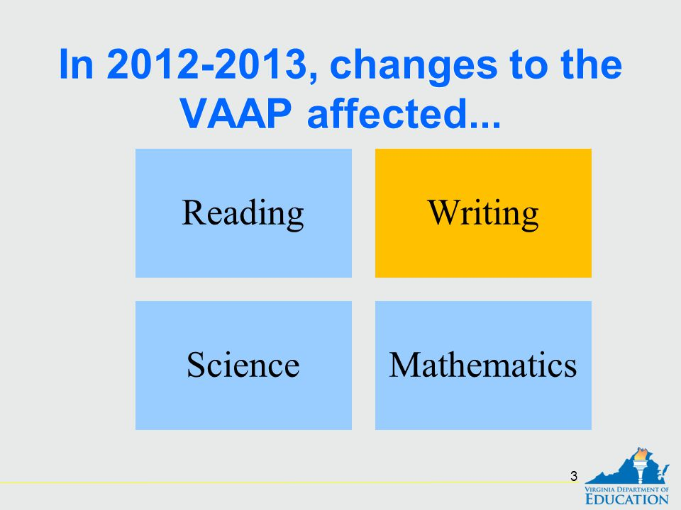 In 2012-2013, changes to the VAAP affected...