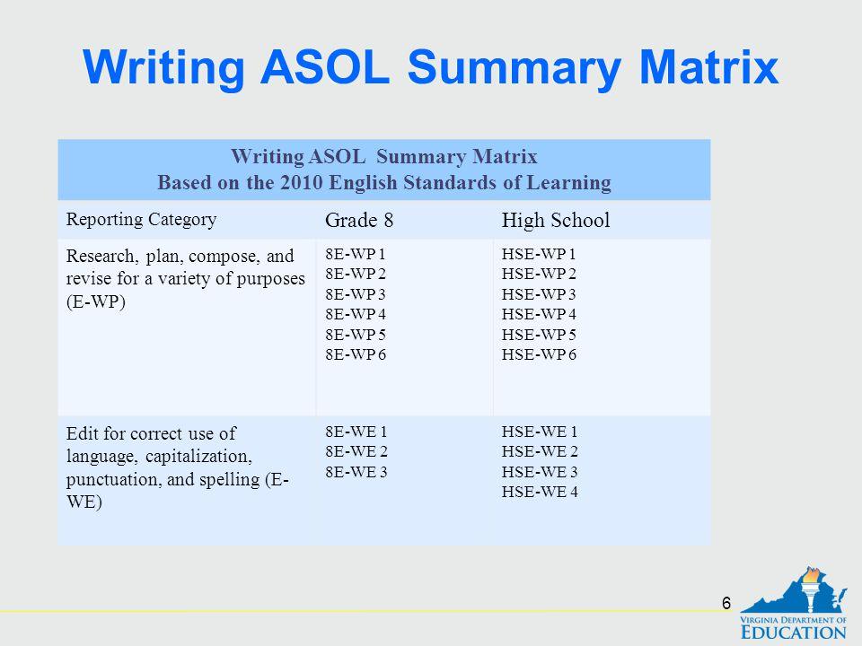 Writing ASOL Summary Matrix