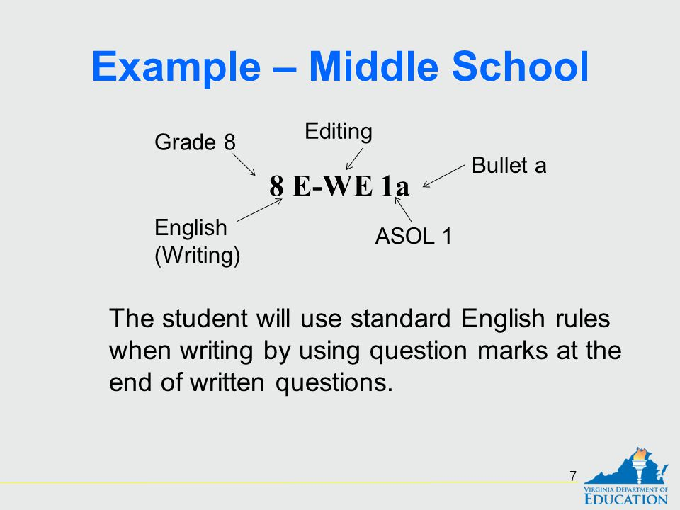 Example – Middle School